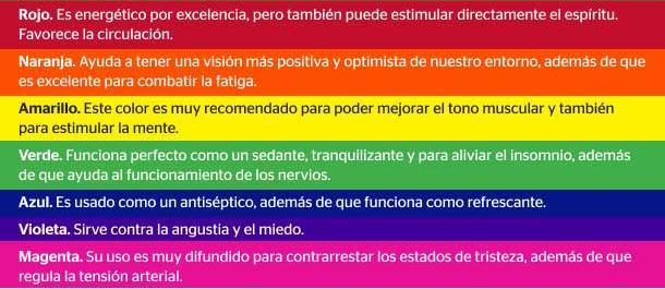 colores del reiki psicologia del color