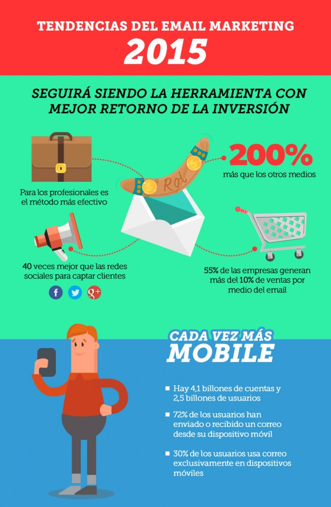 infografia_tendencias_emarketing