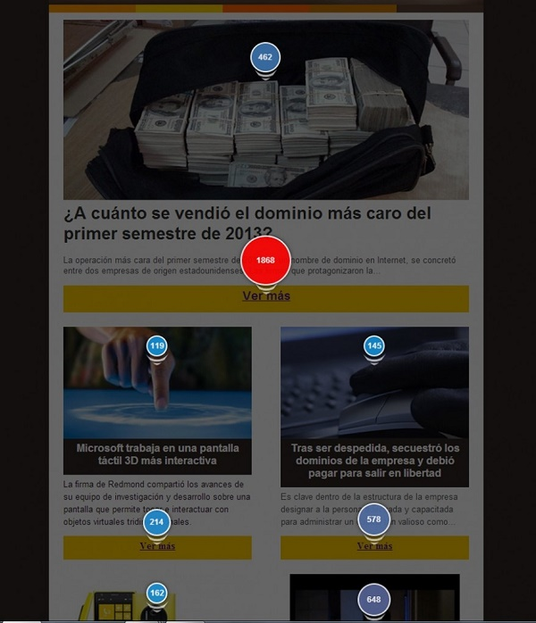 zonas calientes de email marketing