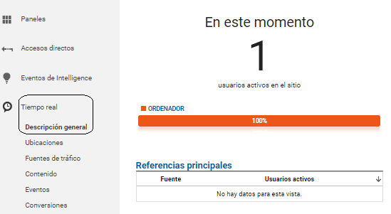 probar-google-analytics