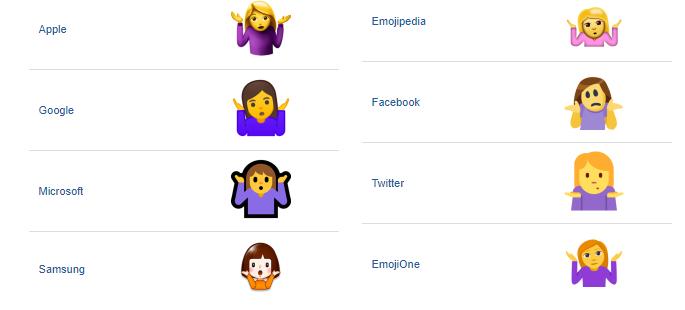 emoji no saber de un tema