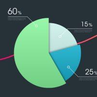 estadísticas sitio web